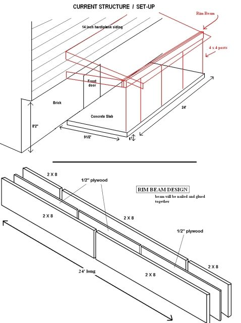 Building Homes Or Extensions Porch Roof Extension Yellow Glue Porch Roof Porch Roof House With Porch Building A House