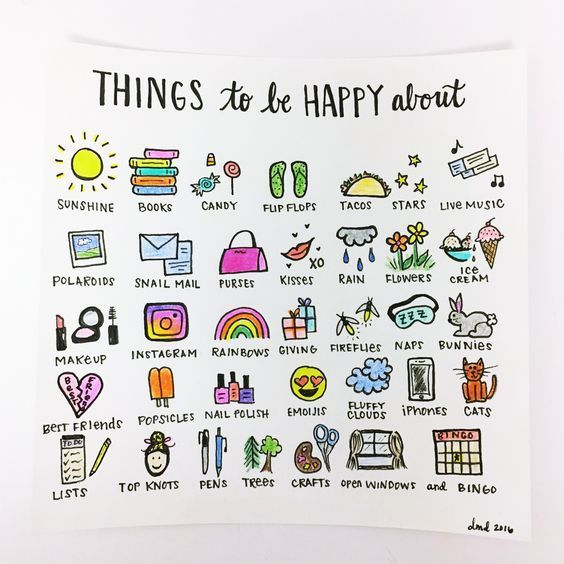 #ourmindfullifecom #cultivate #selfcare #journal #amazing #things #bullet #happy #about #ideas #list...