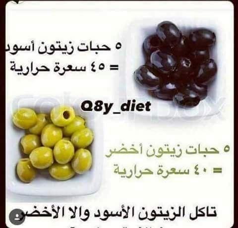 من دليل السعرات الحرارية الزيتون Health Facts Food Health Facts Fitness Nutrition