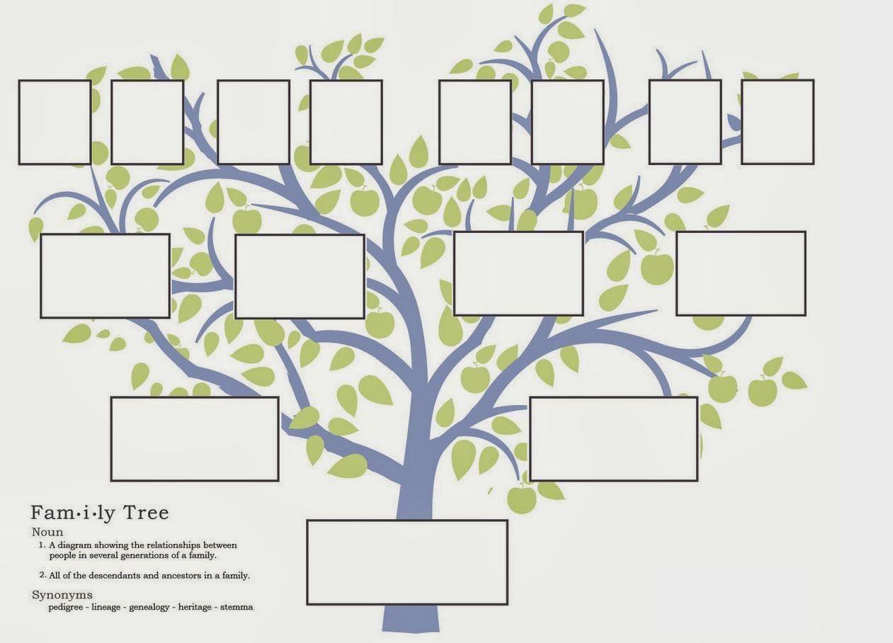Faith My Family Tree