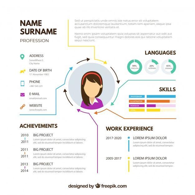 Download Attractive Online Curriculum Template For Free Curriculum Template Infographic Resume Creative Cv Template