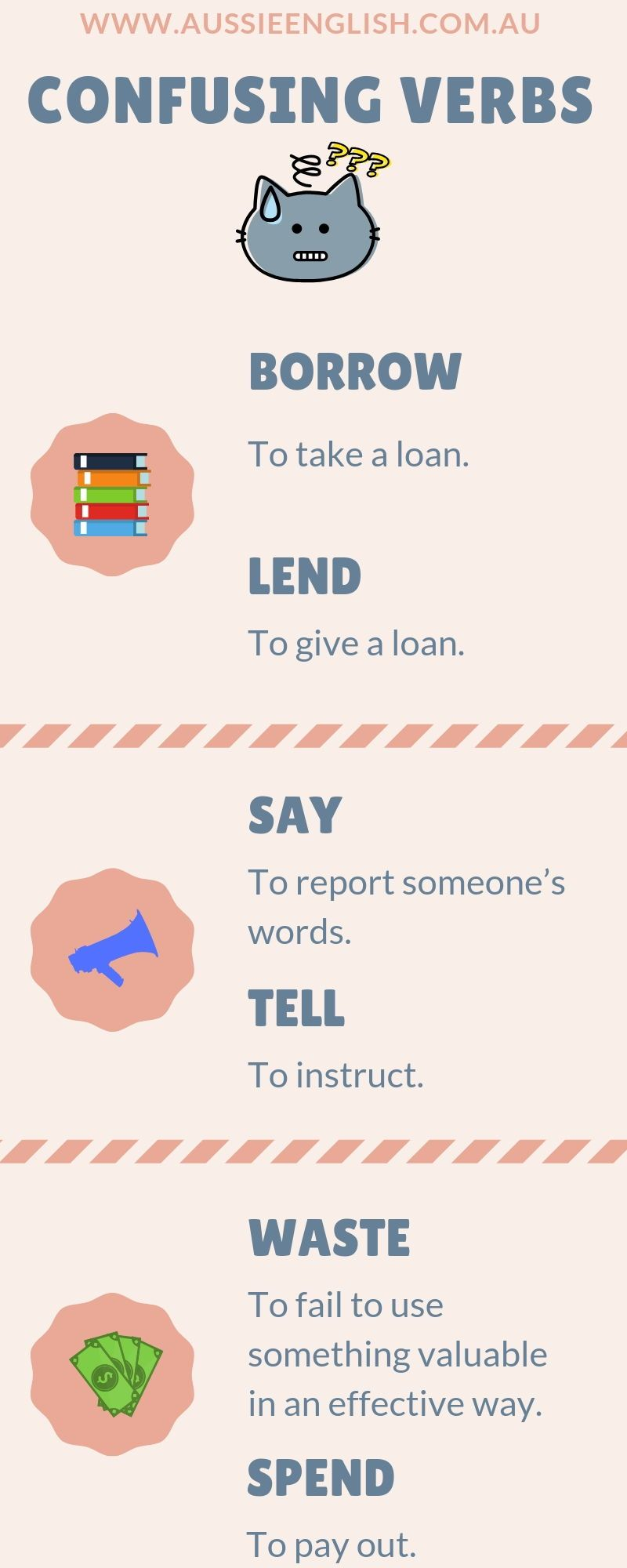Loan Vs Lend >> Confusing Verb Pairs In English Sat Vs Tell Waste Vs Spend