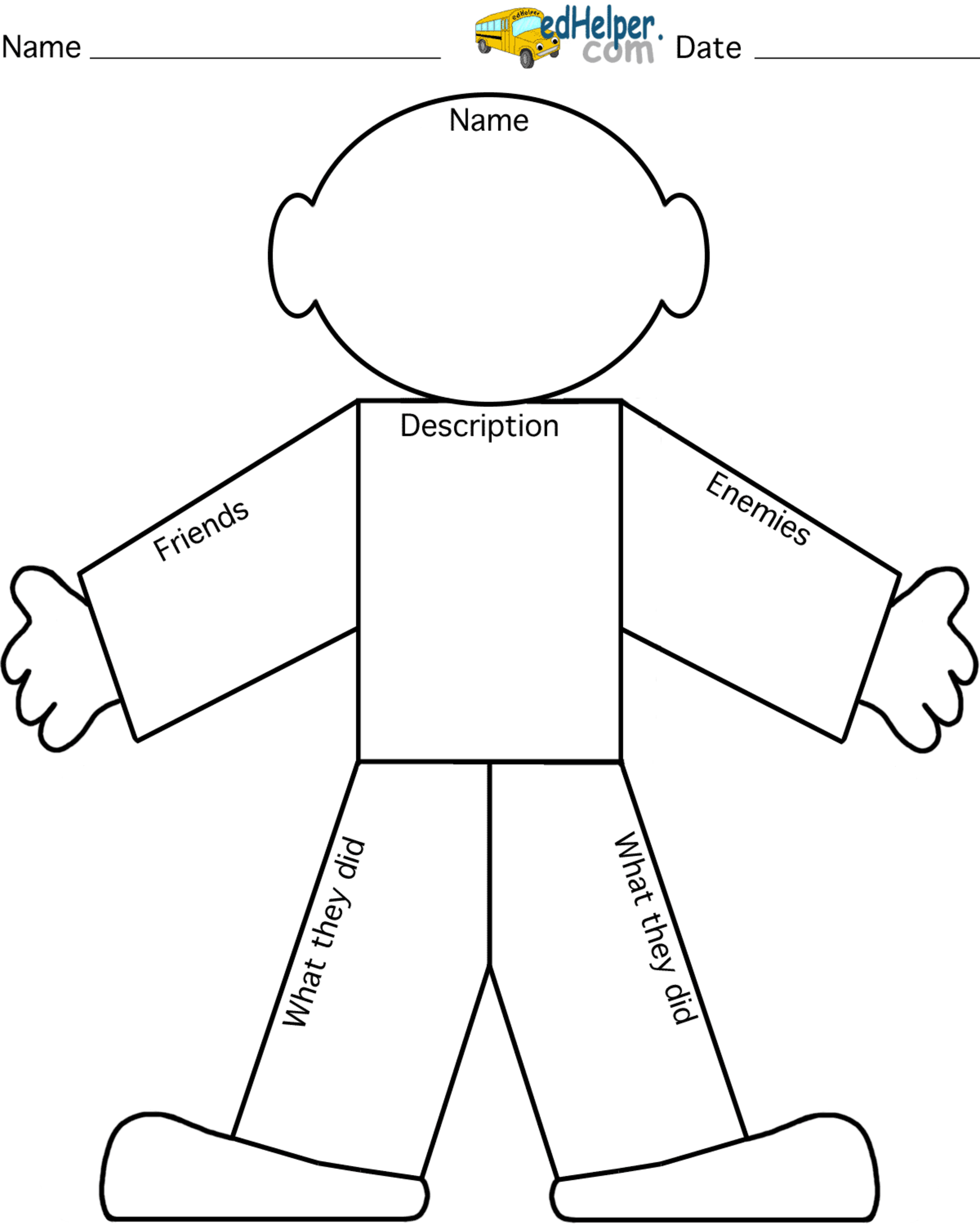graphic organizers for character | describe a character graphic