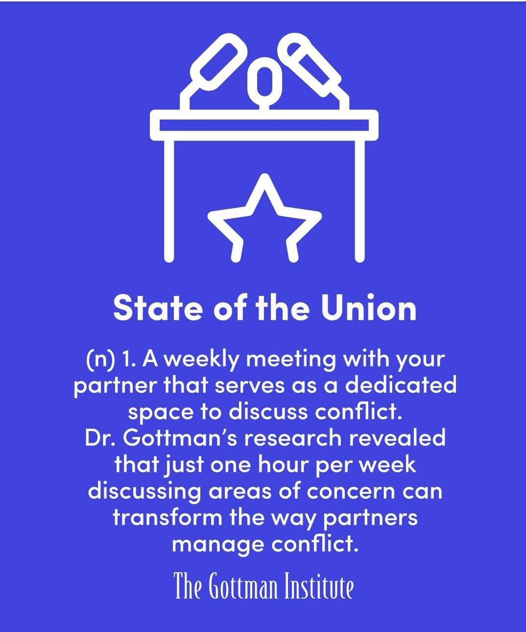 Pin On State Of The Union