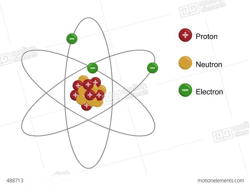 atomic structure definition facts about atoms what are the parts
