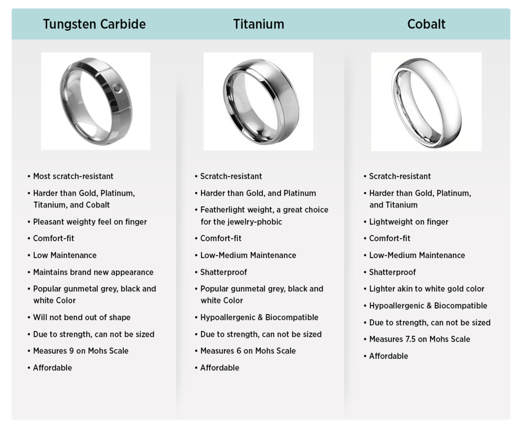 It is a graphic of Tungsten, Titanium, or Cobalt? Quick Reference Tungsten Nation