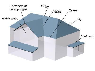 Roofing Component Basics Roof Truss Design Roofing Diy Roof Design