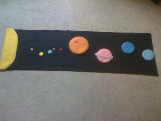 Homeschool Escapade: Felt Space Mat Tutorial - planet ratios