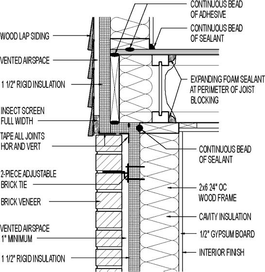 2 02003 Png 546 560 Brick Veneer Stucco Exterior Rigid Insulation