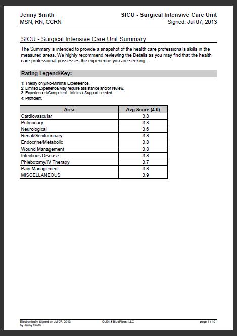 Sample Nursing Skill Checklist Bluepipe Blog Travel Nurse Job Resume Pulmonary Critical Care Personal Statement