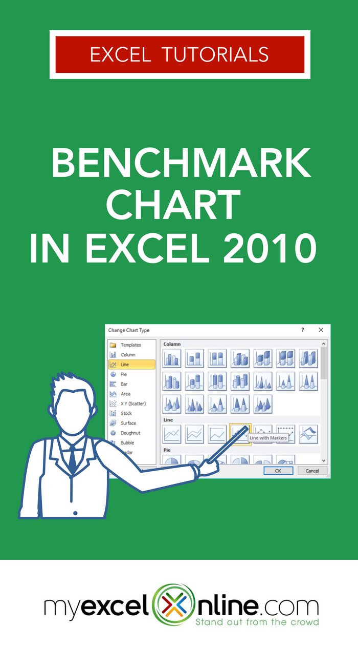 benchmark chart in excel 2010 microsoft office tips pinterest
