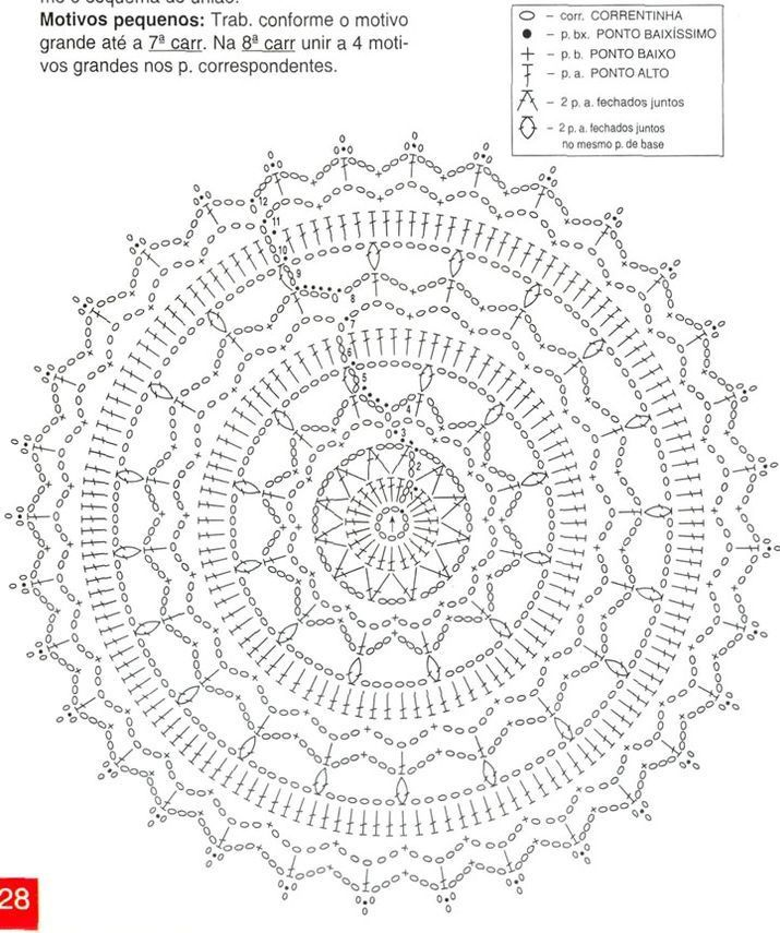 Esquema Patrón Mandala Crochet Ganchillo | GANCHILLO | Pinterest ...