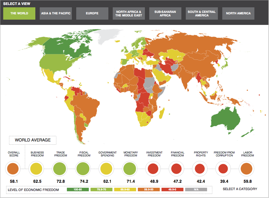 2012 World Economic Freedom Levels Heat Map For Continents And Countrieslooks Like Hong Kong Is The Top Of List