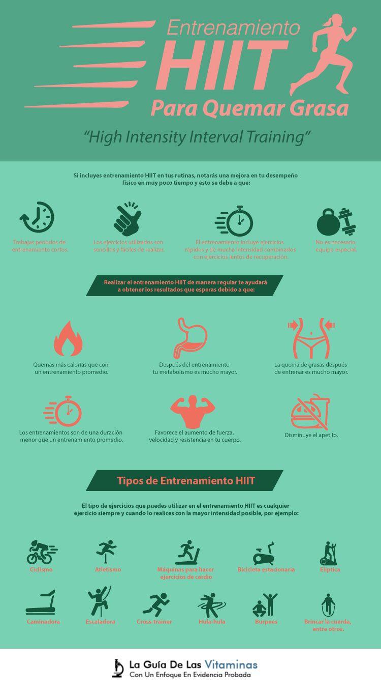 rutina para quemar grasa corporal