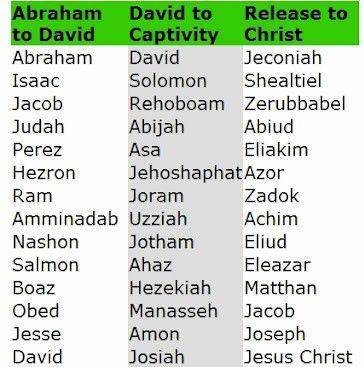 matthew bible study guide pdf