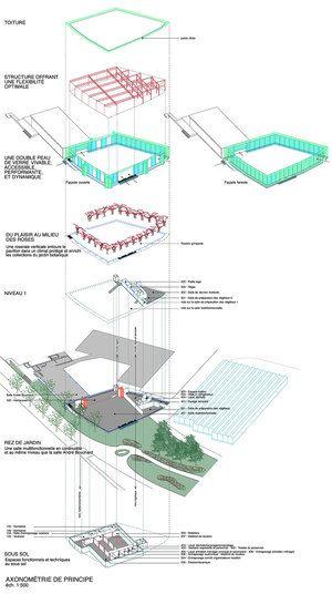 Le Pavillon de verre du Jardin botanique