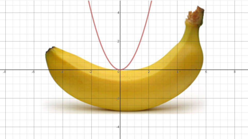 Educators using Desmos, an online graphing calculator and