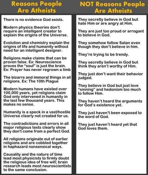 Pin On Atheism