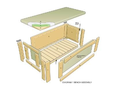 Great How To Build An Outdoor Storage Bench   Furniture Projects | Fresh Home