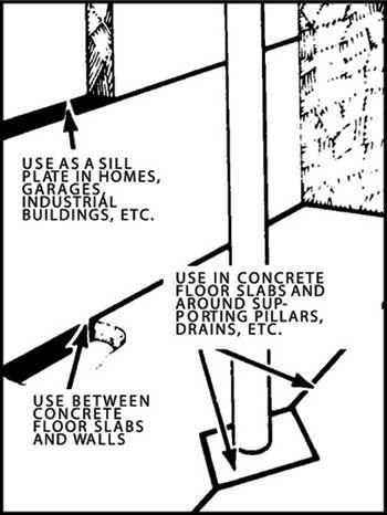 Concrete Expansion Joint Application 1 Expansion Joint Concrete The Expanse