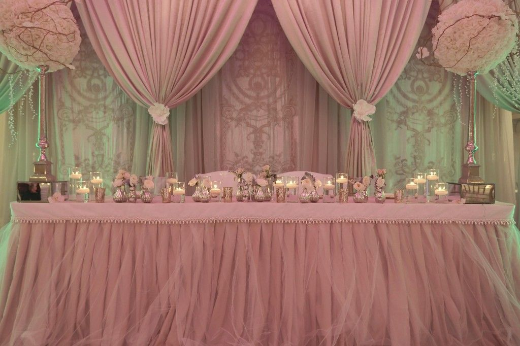 Wedding Reception Backdrop