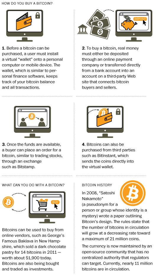 What Is A Bitcoin Bitcoin Business Bitcoin Cryptocurrency Trading