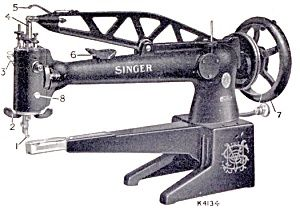 Singer 29K60 manual | Singer 29K | Sewing, Vintage sewing machines
