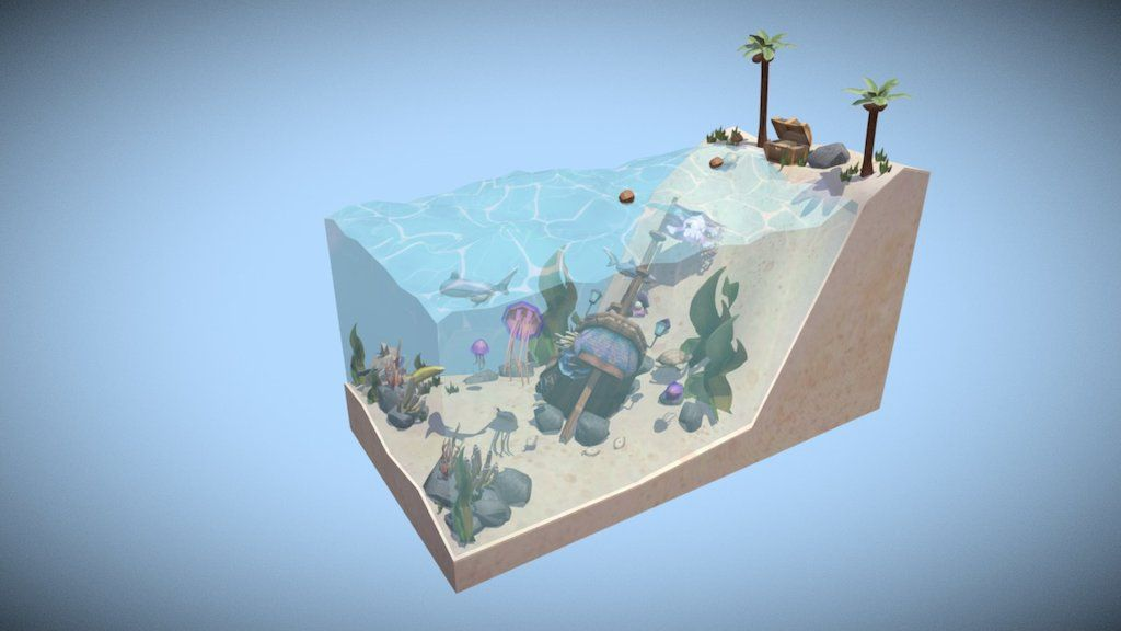 Low Poly Ocean Environment by isbl - 3D model | 3D in 2019