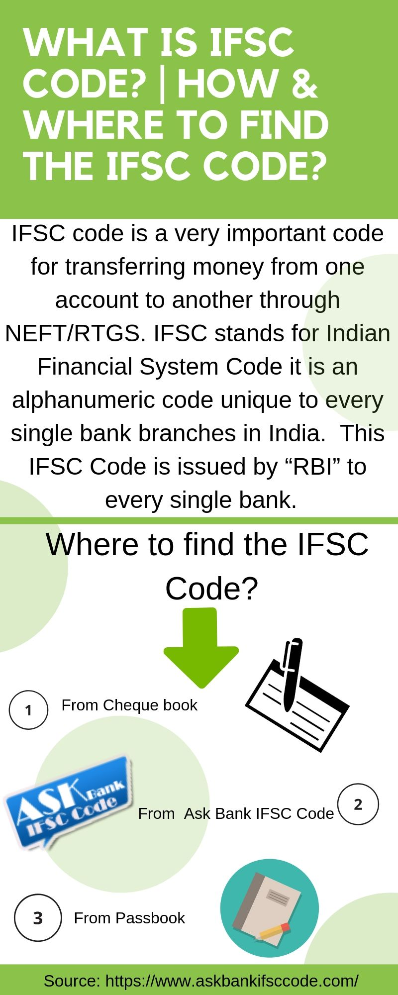 Askbankifsccode Com Provides You Options To Search Any Indian Bank Branch Details By Bank Name And Search By Ifsc Micr Coding Bank Branch Financial Services