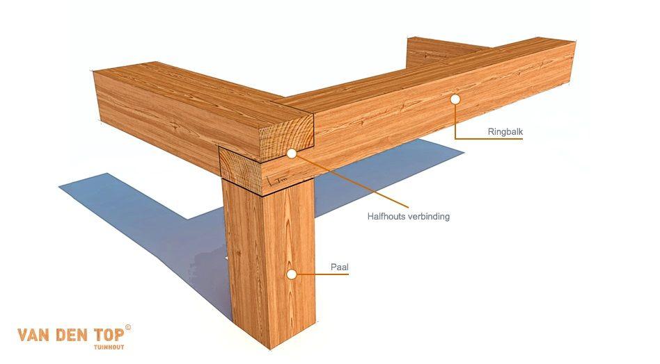 Detail Houtverbinding Douglas Overkapping Bouwen