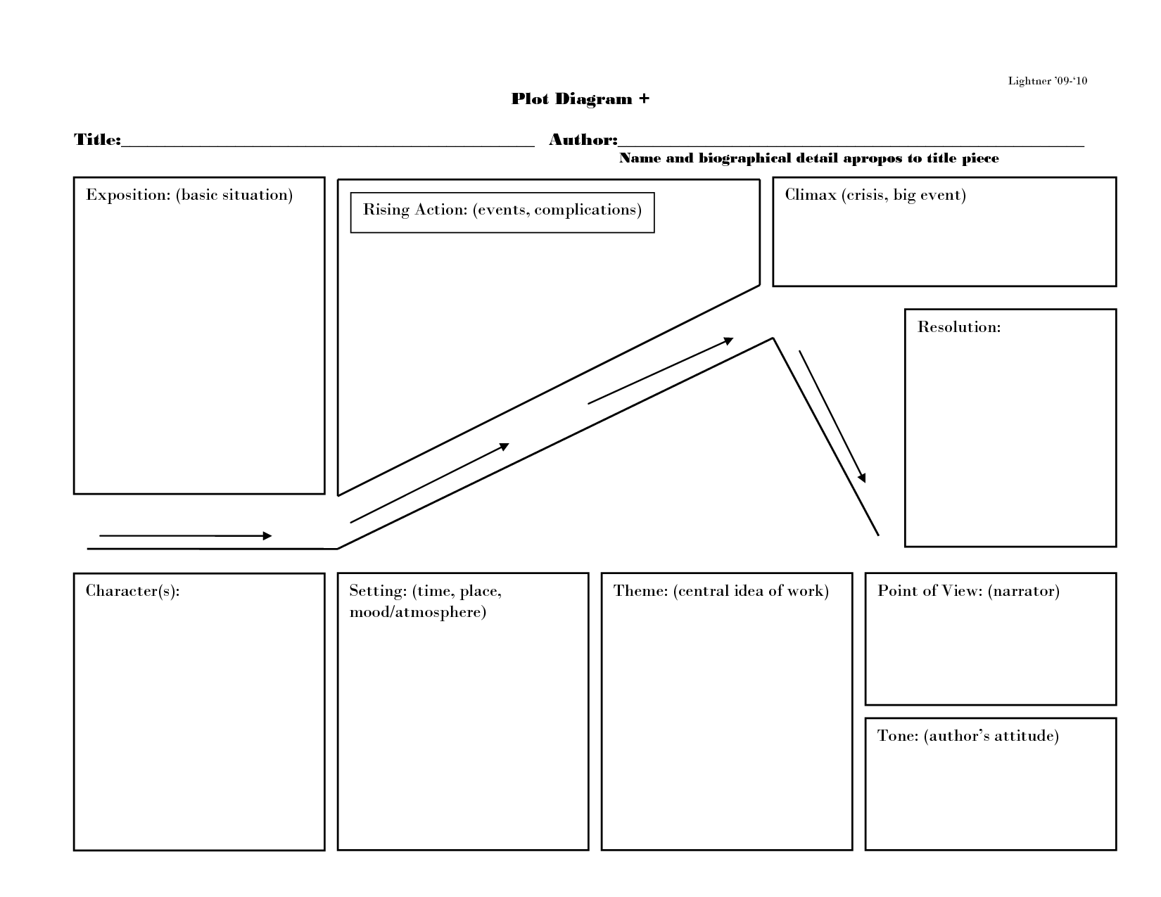plot diagram | plot diagram 09 10 - plot diagram + | fourth grade