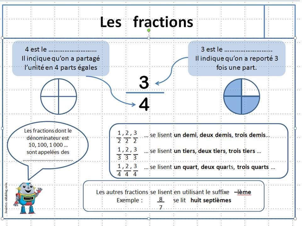 Leçons maths CM1 | Maths cm1, Cm1 et Mathématique cm1
