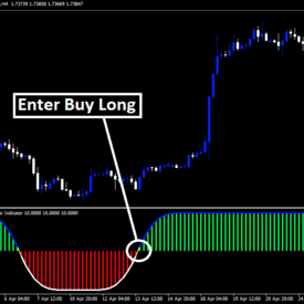 As read the forex spectrometer indicator