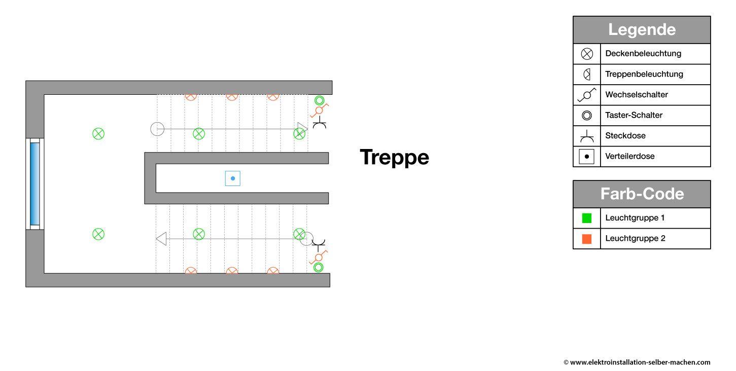 Elektroinstallation Selber Machen Treppe Diy Elektroinstallation Selber Machen Elektroinstallation Elektroinstallation Planen
