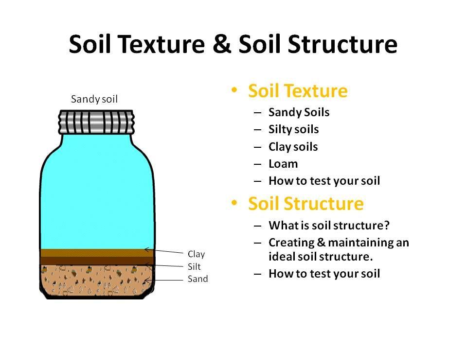 Soil texture and soil structure jar test soils for Soil jar experiment