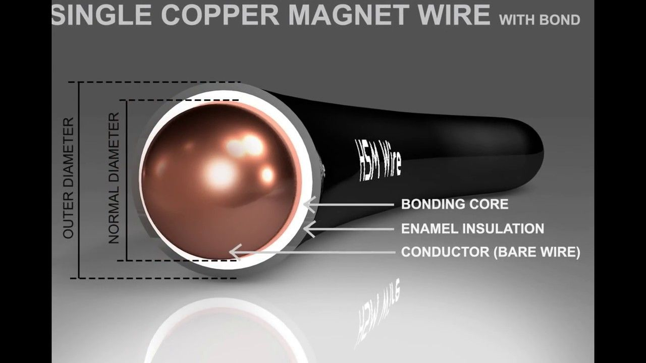 HSM WIRE INTERNATIONAL THE LITZ PEOPLE COOPER MAGNET WIRE | Copper ...