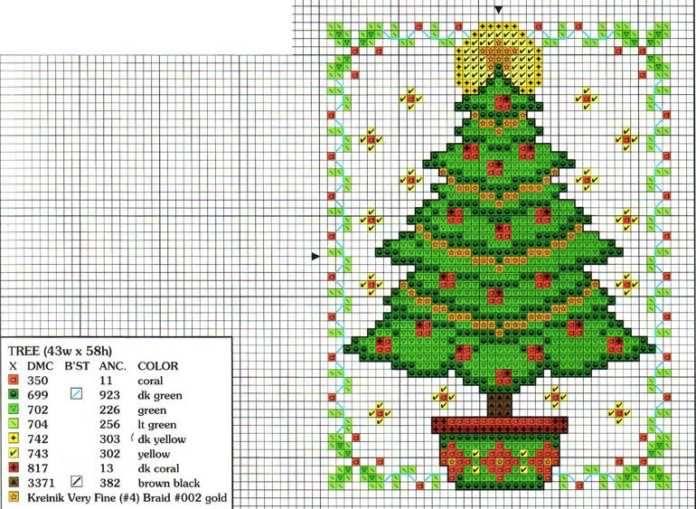 Plantillas de punto de cruz de motivos navideños - Página 2