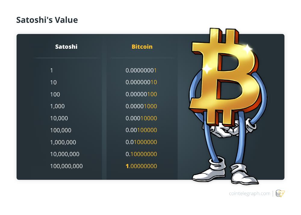 Întrebări frecvente - Bitcoin