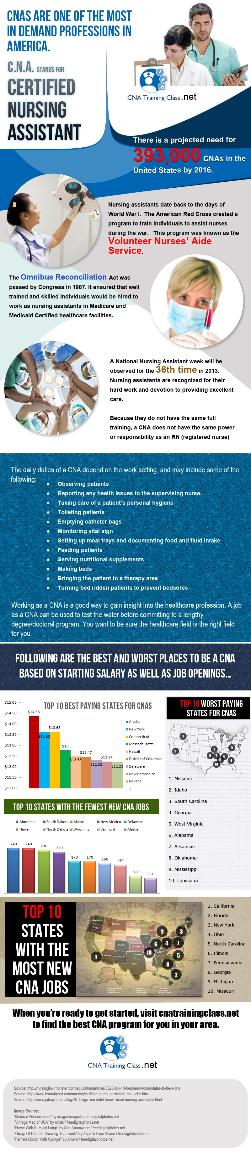 The anatomy of a cna i can actually relate to this one nurse the anatomy of a cna i can actually relate to this one nurse life pinterest anatomy humor and medical 1betcityfo Image collections