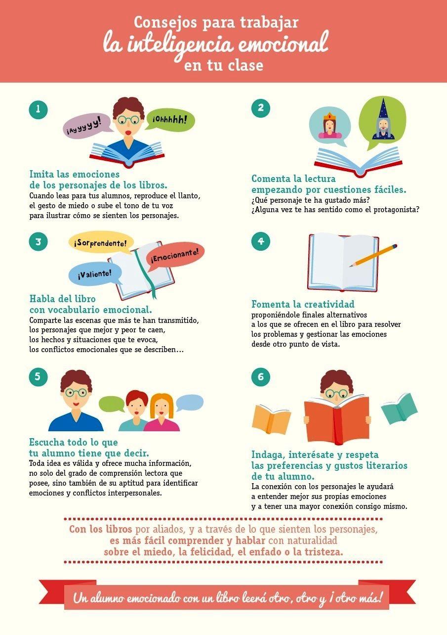 Consejos Para Trabajar La Inteligencia Emocional En El Aula Educacion Emocional Inteligencia Emocional Emociones
