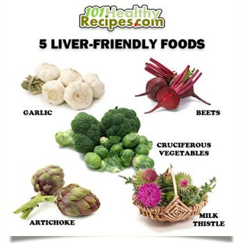 what is a liver friendly diet