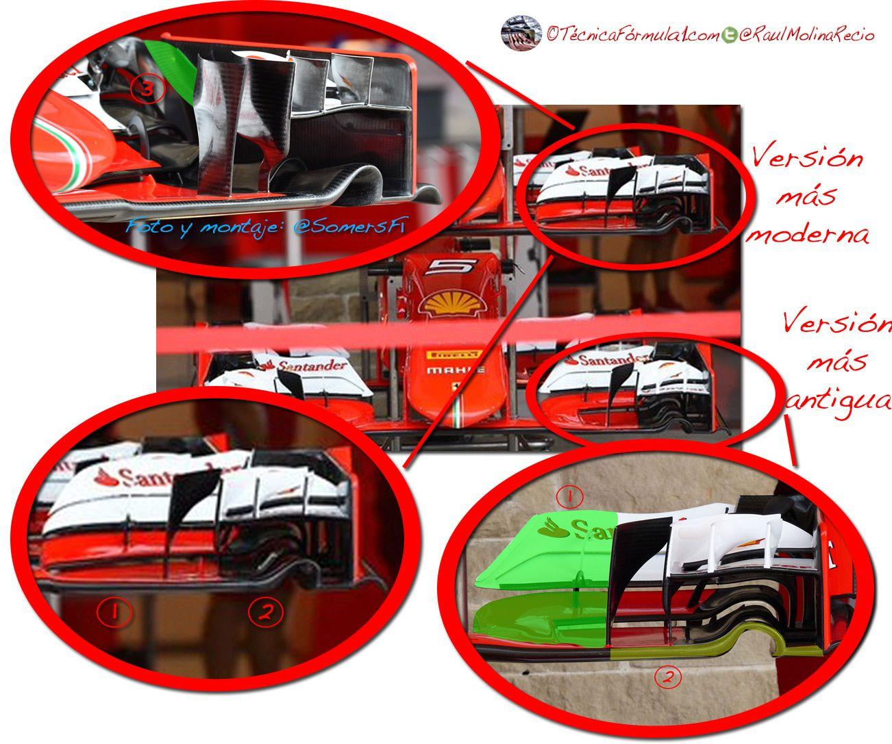 Análisis técnico de toda la parrilla en el GP de EE.UU. F1 2015  #F1 #Formula1 #USGP