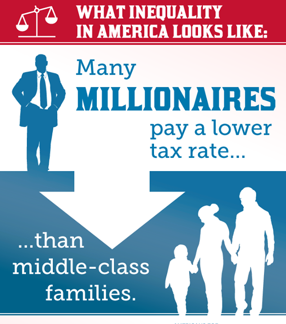 The Magically Shrinking Middle Class