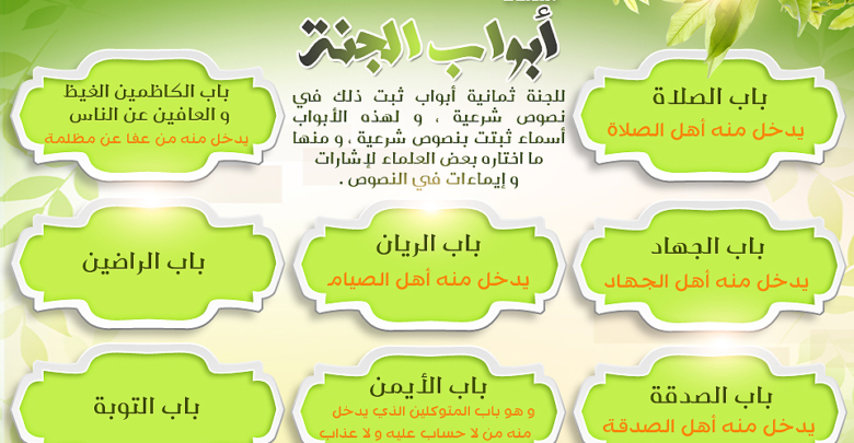 Pin On اسلاميات