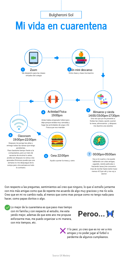 Click On The Image To View The High Definition Version Create Infographics At Http Venngage Com Actividades Físicas Actividades Datos Interesantes