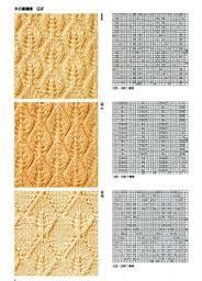 Resultado de imagen de tricot punto moda de primavera