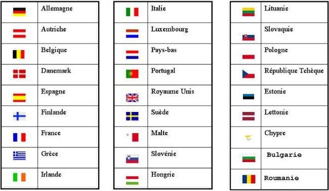 tous les pays du monde et leur capitale pdf