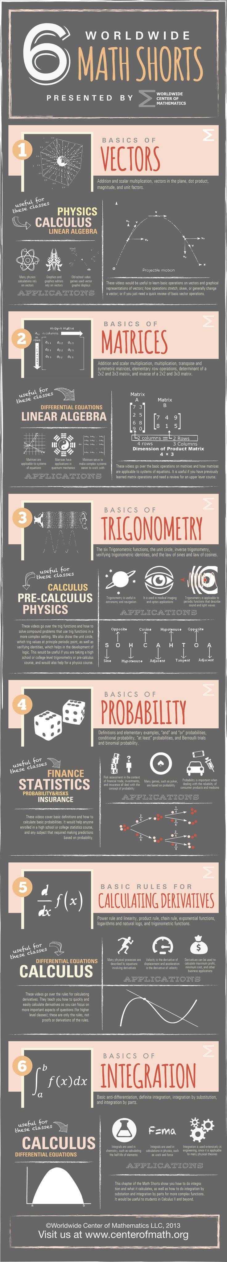 Videos Mathematics Education Math Lessons Teaching Math Matrix addition math is fun