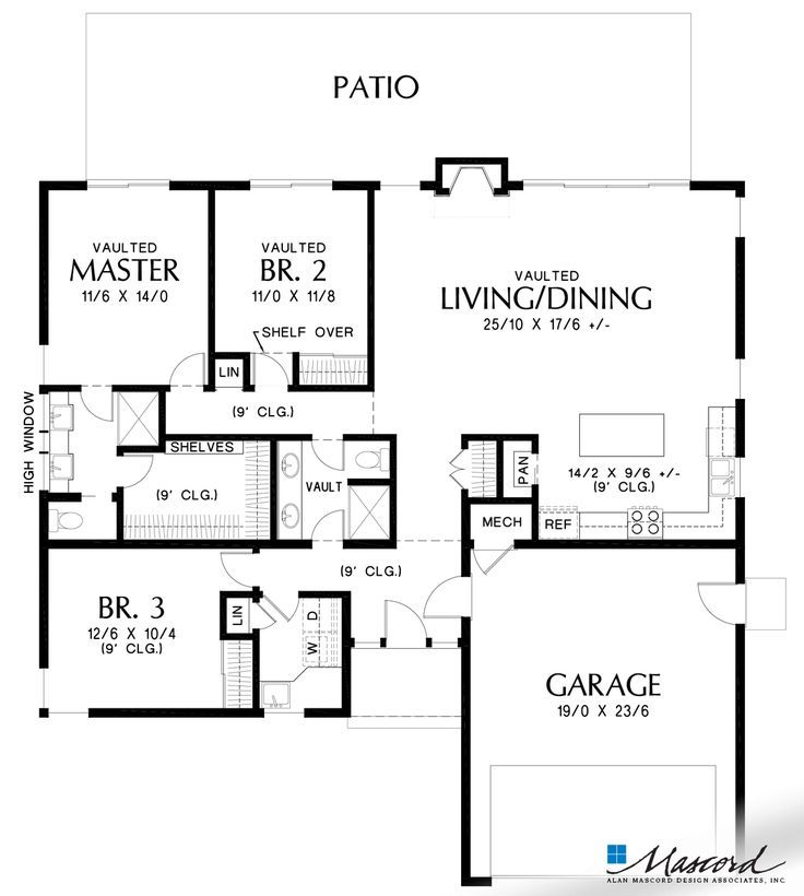 Modern Home Design in 4 Easy Steps (With images ...