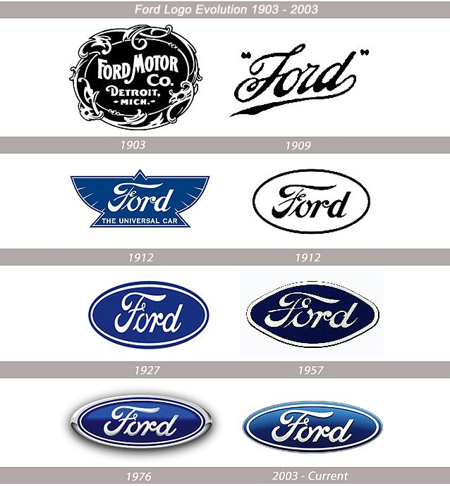 Ford Logo Hd Png Meaning Information Ford Logo Logo